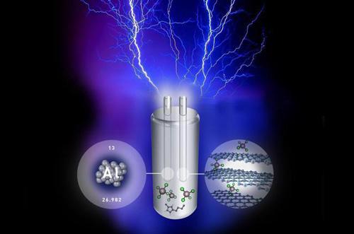 高性能铝电池一分钟充满 可充放电7500次