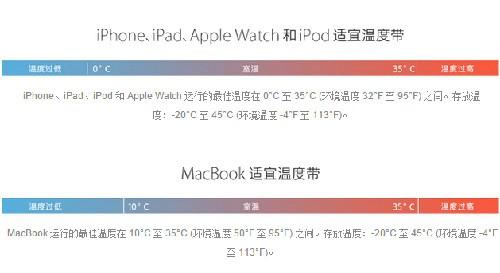 锂电池受低温影响 iPhone被冻僵怎么办?
